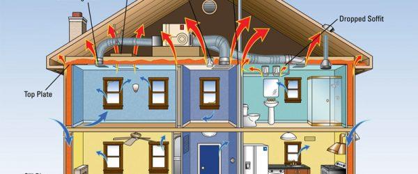 air_leaks_in_typical_homes